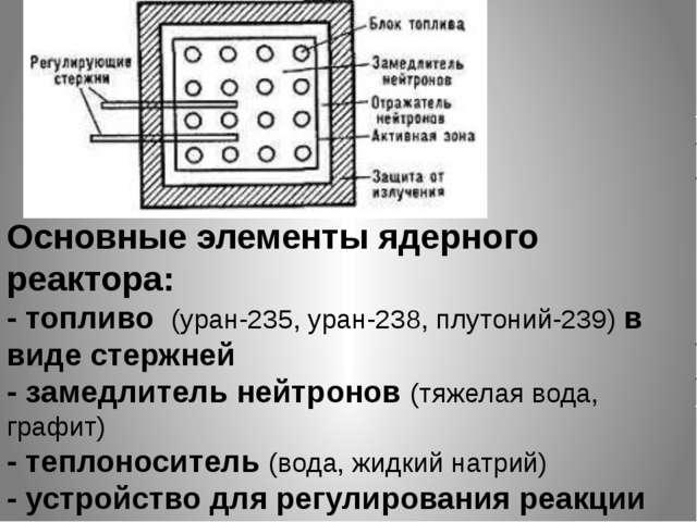 Основные элементы ядерного реактора: - топливо (уран-235, уран-238, плутоний-...