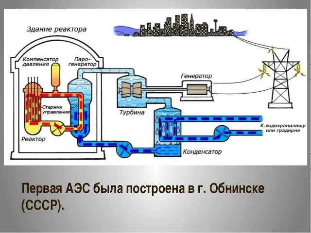 Первая АЭС была построена в г. Обнинске (СССР). Windows User:
