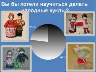 Вы бы хотели научиться делать народные куклы?