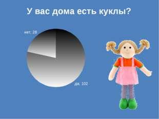 У вас дома есть куклы?