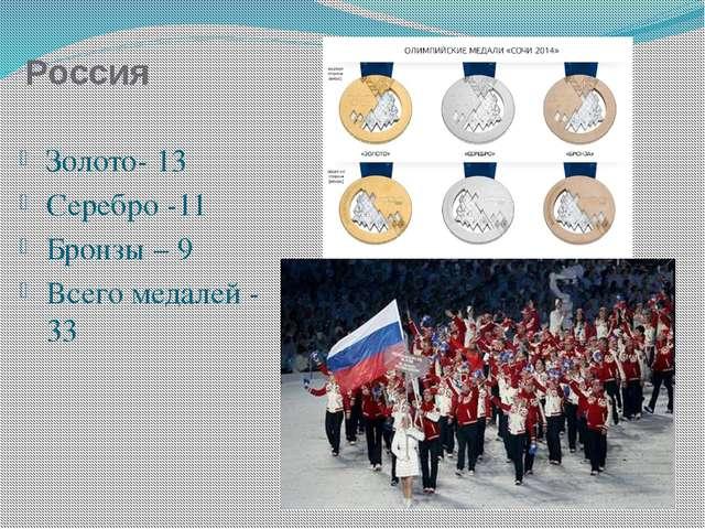 Россия Золото- 13 Серебро -11 Бронзы – 9 Всего медалей - 33
