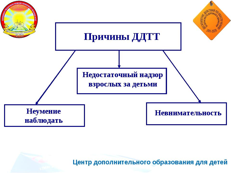 Центр дополнительного образования для детей Причины ДДТТ Неумение наблюдать Н...