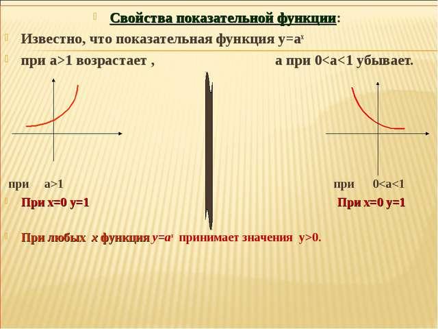 Cвойства показательной функции: Известно, что показательная функция у=ах при...