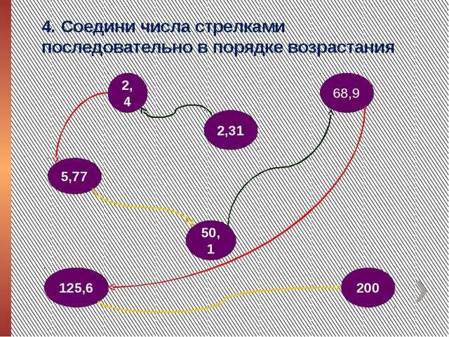 4. Соедини числа стрелками последовательно в порядке возрастания 5,77 68,9 20...