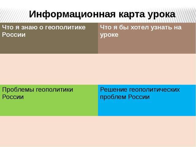 Информационная карта урока Что я знаю о геополитике России Что я бы хотел уз...