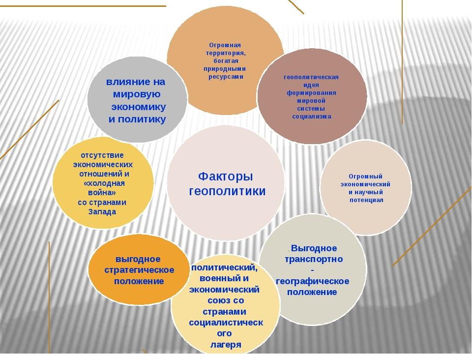 Модель геополитического положения россии параллельно россии предстоит решать проблему перевода внешнеэкономических
