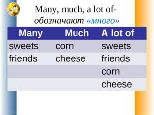 Many, much, a lot of- обозначают «много» Many	Much	A lot of sweets	corn	sweet