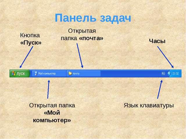 Панель задач Часы Открытая папка «почта» Открытая папка «Мой компьютер» Кнопк...