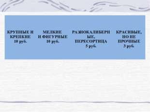 КРУПНЫЕ И КРЕПКИЕ 10 руб. МЕЛКИЕ И ФИГУРНЫЕ 10 руб. РАЗНОКАЛИБЕРНЫЕ, ПЕРЕС
