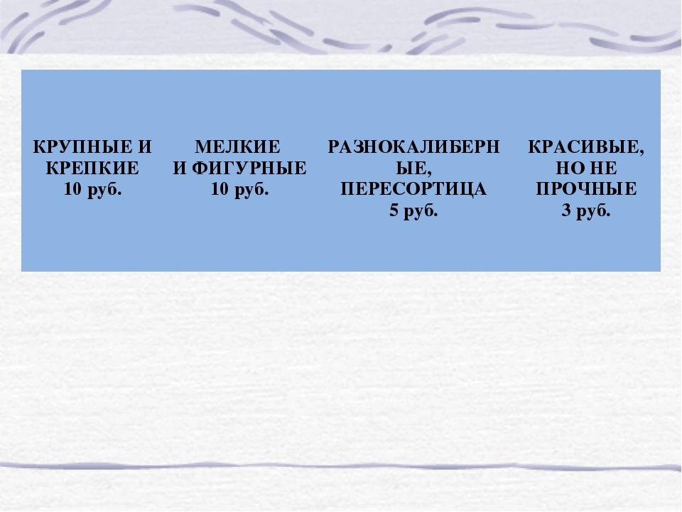 КРУПНЫЕ И КРЕПКИЕ 10 руб. МЕЛКИЕ И ФИГУРНЫЕ 10 руб. РАЗНОКАЛИБЕРНЫЕ, ПЕРЕС...