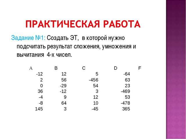 Задание №1: Создать ЭТ, в которой нужно подсчитать результат сложения, умноже...