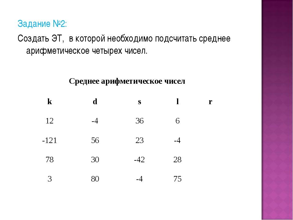 Задание №2: Создать ЭТ, в которой необходимо подсчитать среднее арифметическо...
