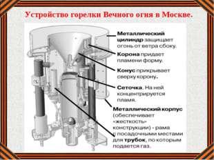 Устройство горелки Вечного огня в Москве.