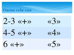 Оцени себя сам 2-3 «+» «3» 4-5«+» «4» 6 «+» «5»