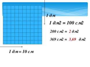 1 дм = 10 см 1 дм 1 дм2 = 100 см2 200 см2 = дм2 2 369 см2 = дм2 3,69