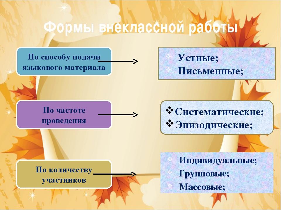 Формы внеклассной работы По способу подачи языкового материала По частоте про...