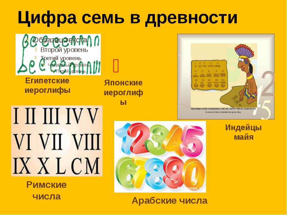 Цифра семь в древности Египетские иероглифы Индейцы майя 七 Японские иероглиф...