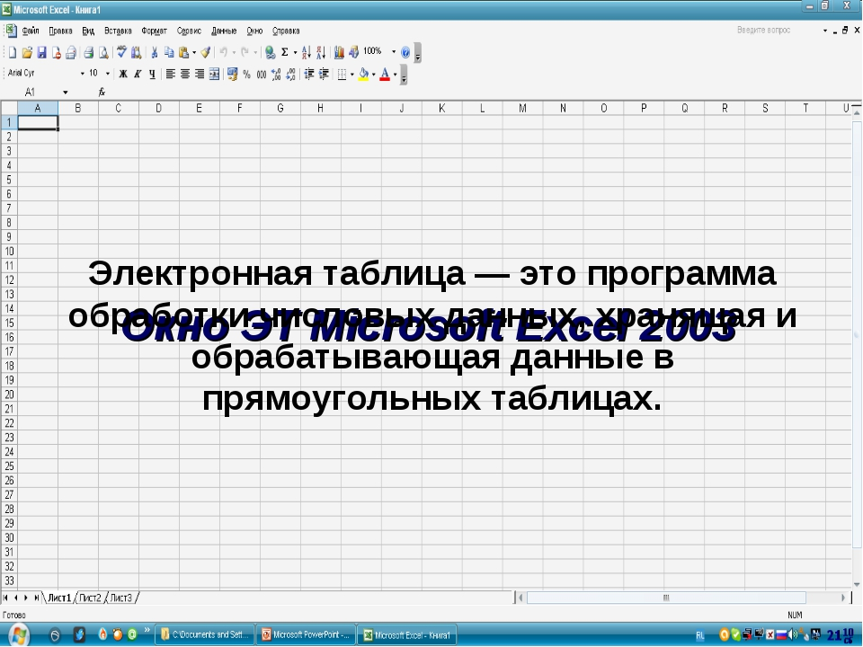Окно ЭТ Microsoft Excel 2003 Электронная таблица — это программа обработки чи...