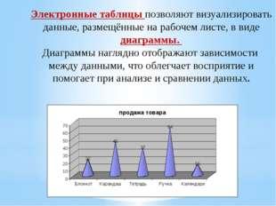 Электронные таблицы позволяют визуализировать данные, размещённые на рабочем