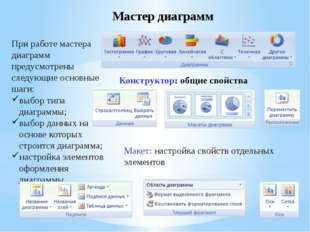 Мастер диаграмм При работе мастера диаграмм предусмотрены следующие основные