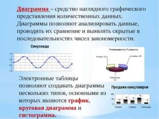 Диаграмма – средство наглядного графического представления количественных дан