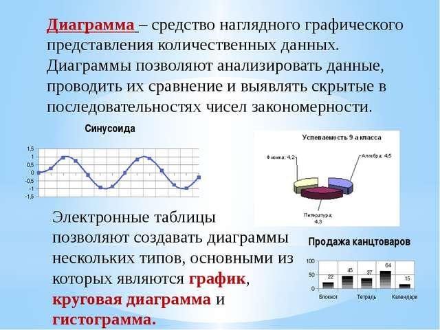 Диаграмма – средство наглядного графического представления количественных дан...