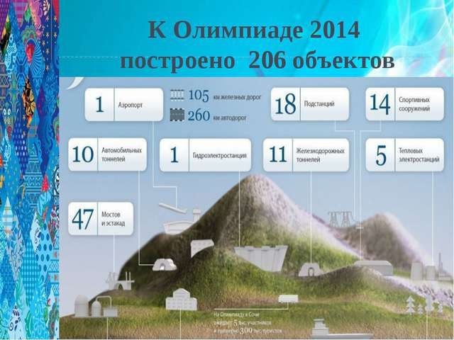 К Олимпиаде 2014 построено 206 объектов