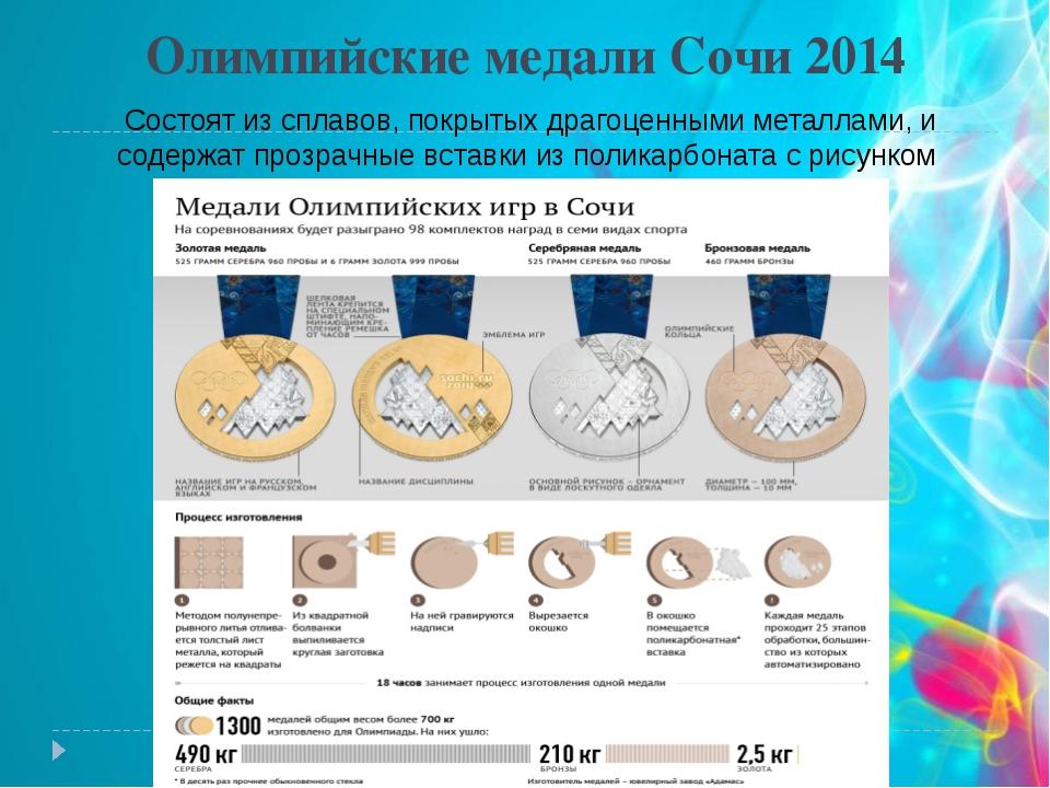 Олимпийские медали Сочи 2014 Состоят из сплавов, покрытых драгоценными металл...