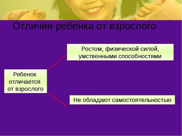 Отличия ребенка от взрослого Ребенок отличается от взрослого Ростом, физическ...