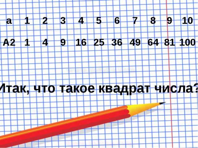 Итак, что такое квадрат числа? а 1 2 3 4 5 6 7 8 9 10 А2 1 4 9 16 25 36 49 64...