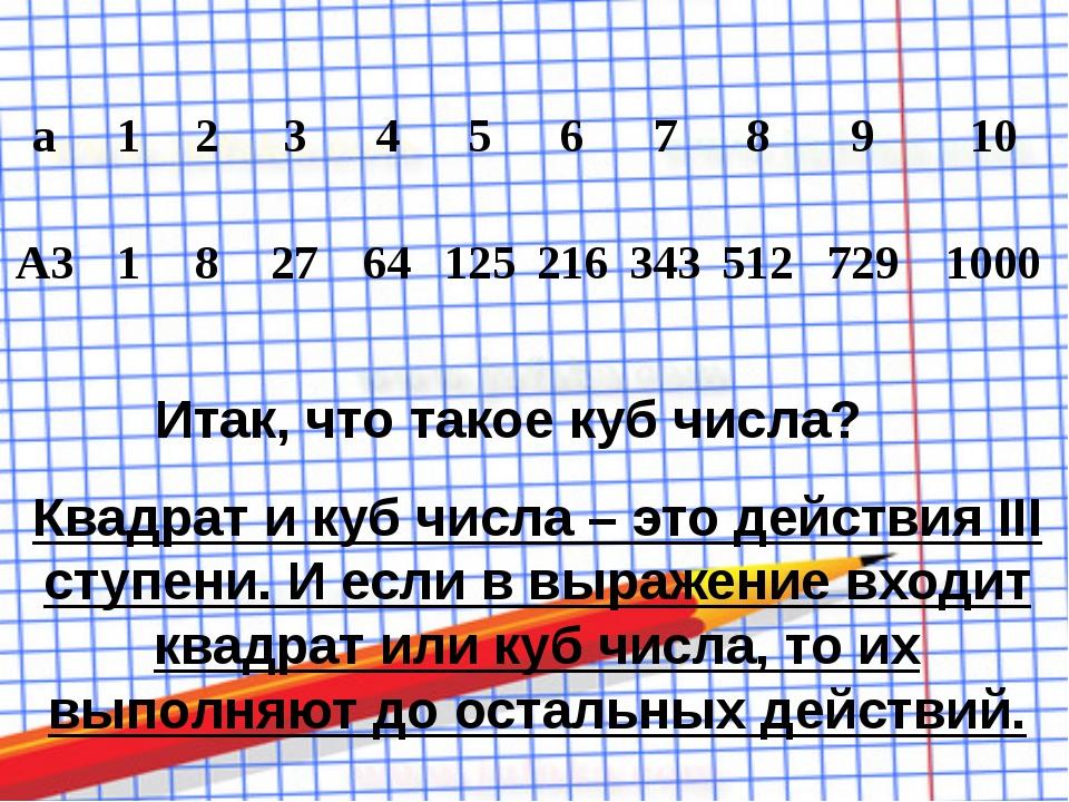 Итак, что такое куб числа? Квадрат и куб числа – это действия III ступени. И...