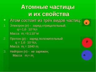 Атомные частицы и их свойства Атом состоит из трёх видов частиц: Электрон (е)