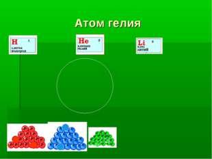Атом гелия