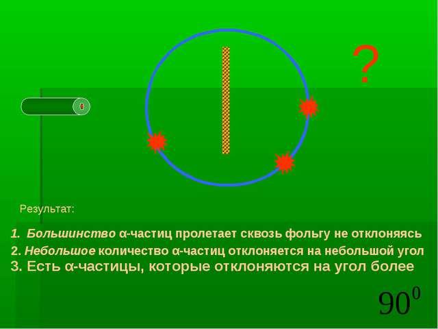 Результат: Большинство α-частиц пролетает сквозь фольгу не отклоняясь 2. Неб...