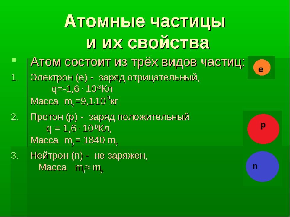 Атомные частицы и их свойства Атом состоит из трёх видов частиц: Электрон (е)...