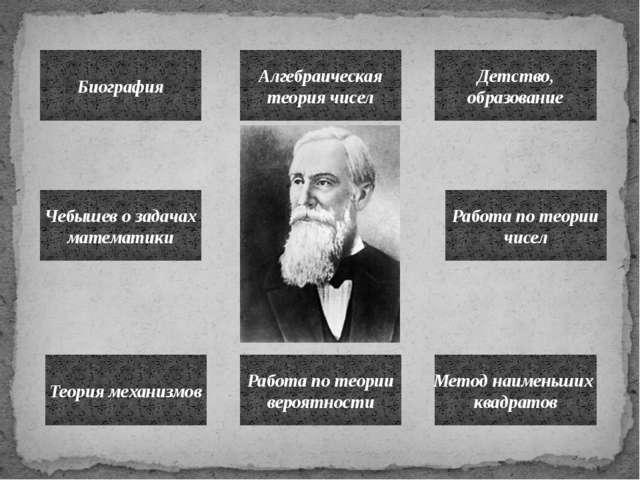 Биография Чебышев о задачах математики Теория механизмов Метод наименьших ква...