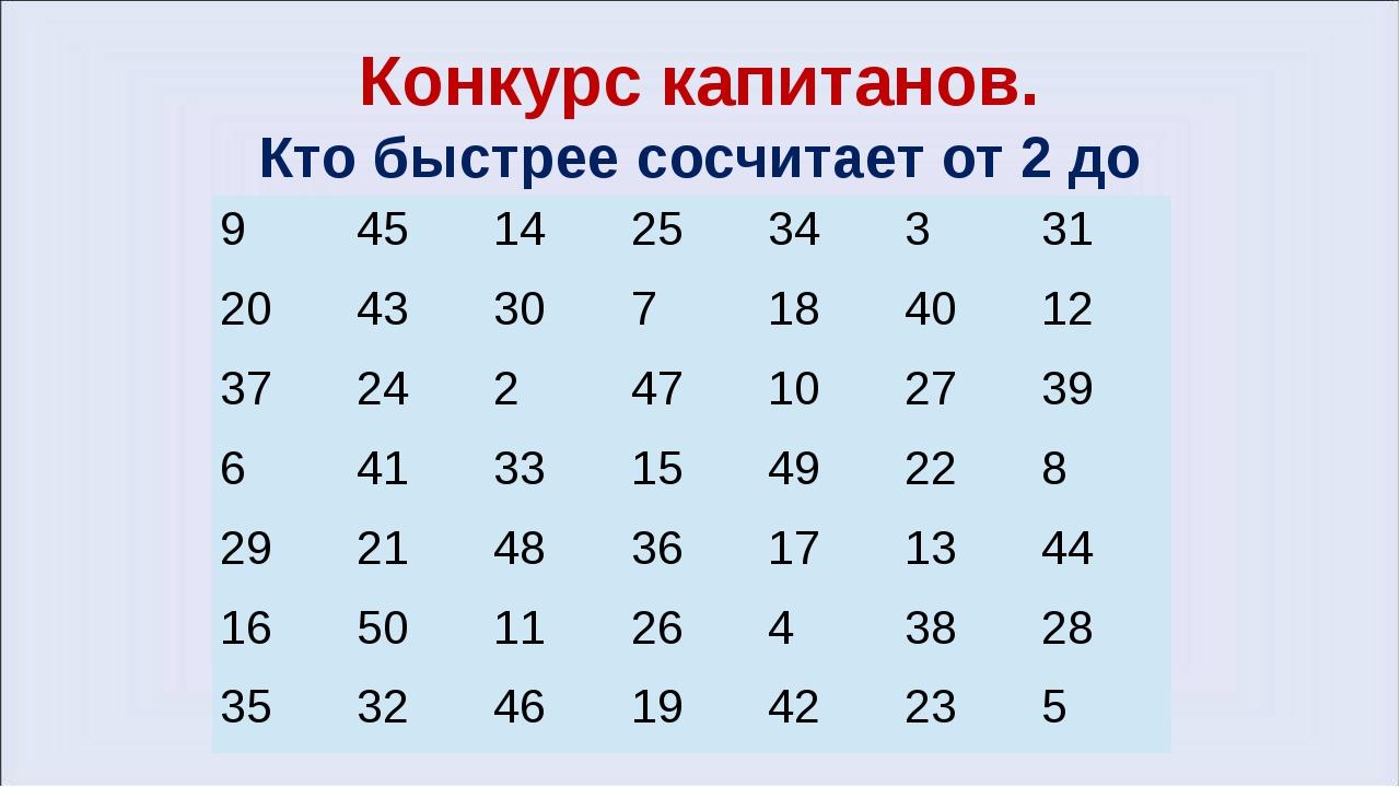 Конкурс капитанов. Кто быстрее сосчитает от 2 до 50? 9 45 14 25 34 3 31 20 43...