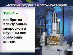 1933 г. – изобретен электронный микроскоп и изучены все органоиды клетки. Ист