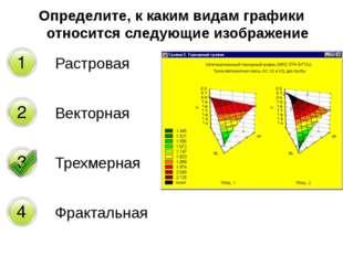 Определите, к каким видам графики относится следующие изображение Растровая В