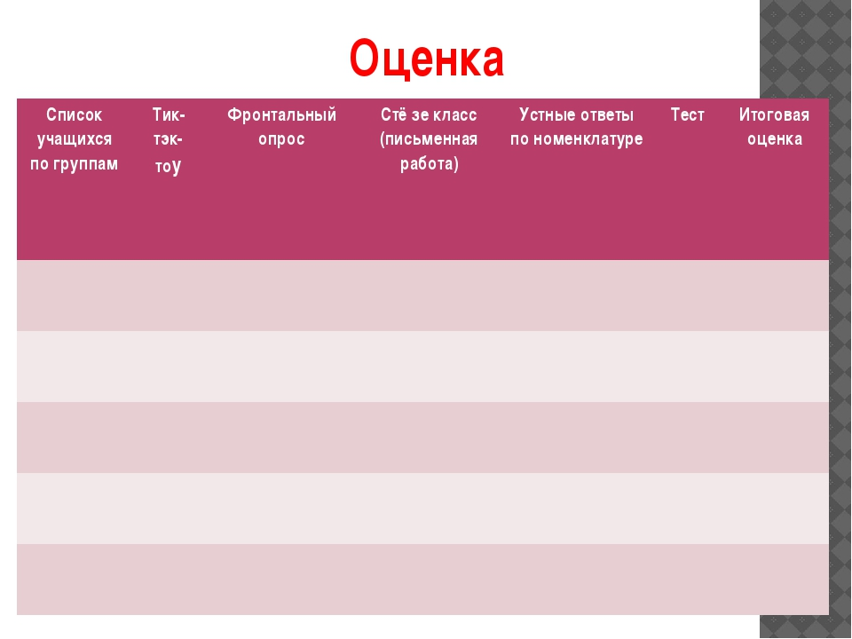 Оценка Список учащихся по группам Тик- тэк- тоу Фронтальныйопрос Стёзекласс...