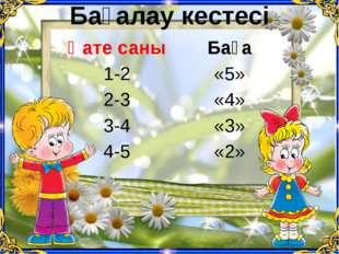 Бағалау кестесі Қате саны Баға 1-2 «5» 2-3 «4» 3-4 «3» 4-5 «2»