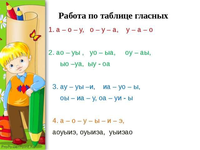 Работа по таблице гласных 1. а – о – у, о – у – а, у – а – о 2. ао – уы , уо...