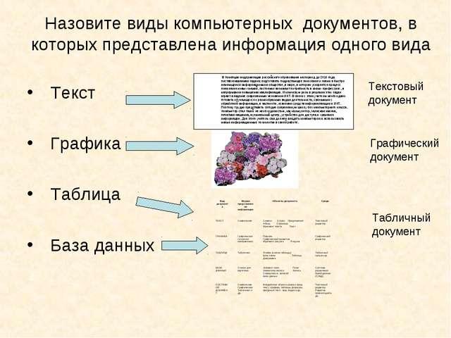 Назовите виды компьютерных документов, в которых представлена информация одно...