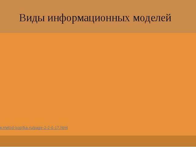 Виды информационных моделей http://www.metod-kopilka.ru/page-2-2-6-17.html
