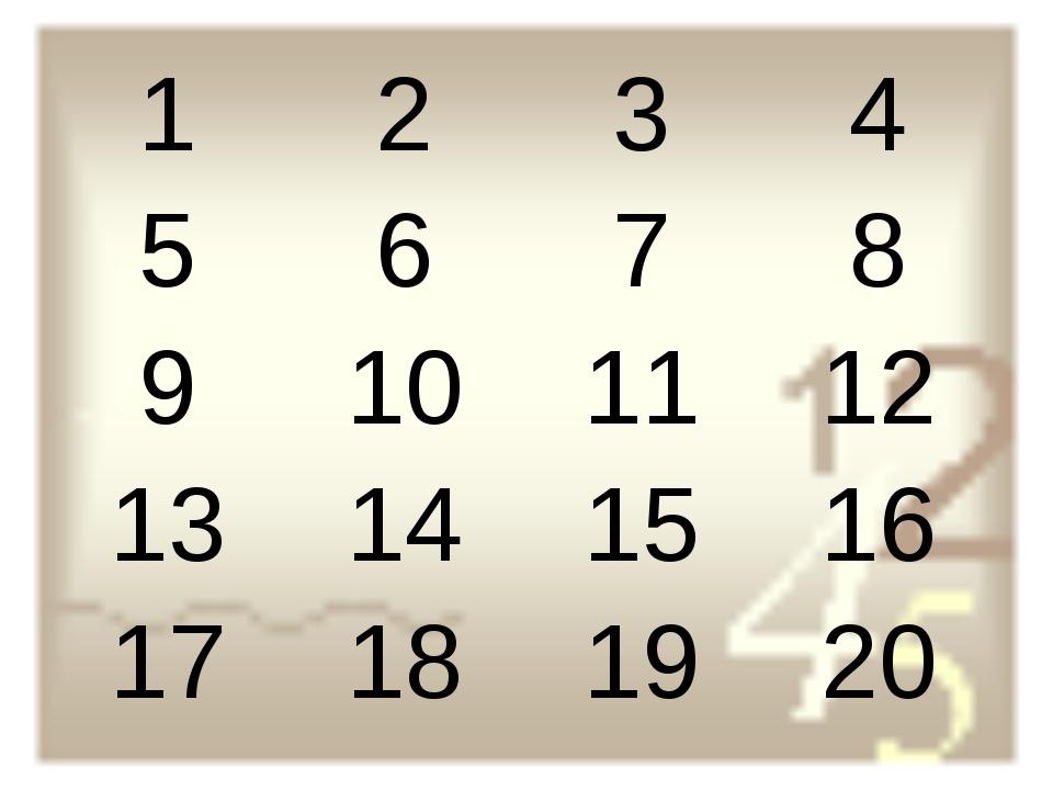 Верно ли, что в древности считали в двоичной системе счисления? 1. Ответ: НЕ...