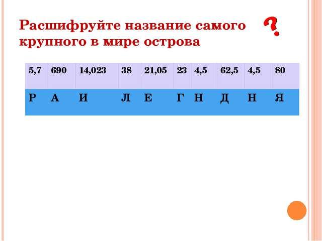 Расшифруйте название самого крупного в мире острова 5,7 690 14,023 38 21,05 2...