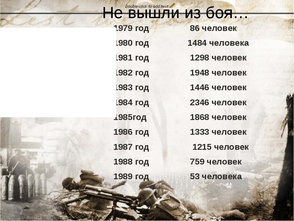 Не вышли из боя… 1979 год 86 человек 1980 год 1484 человека 1981 год 1298 чел...