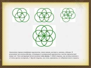 Аналогично строим четвёртую окружность, затем пятую, шестую и, наконец, седьм