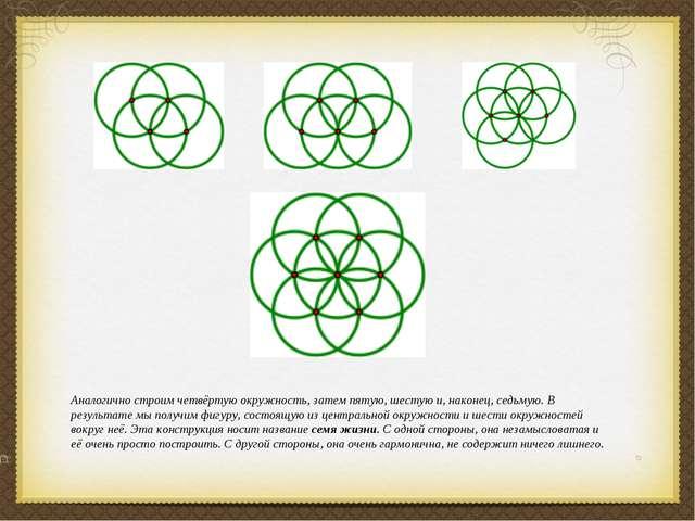 Аналогично строим четвёртую окружность, затем пятую, шестую и, наконец, седьм...