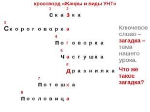 кроссворд «Жанры и виды УНТ» Ключевое слово – загадка – тема нашего урока.